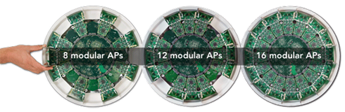 8, 12 or 16 Modular AP Radios for XR-6000/7000 Series